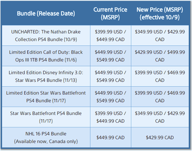 playstation4_pricing_cuits