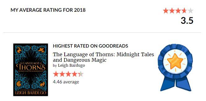 Goodreads 2018 jaaroverzicht: mijn jaar in boeken