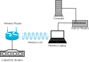 Laptop as a Wireless Router – GeekLad