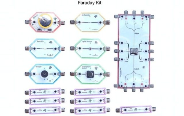 Faraday Kit from LightUp