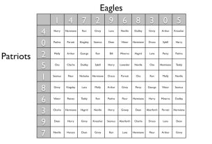 10x10 Super Bowl grid with names and digits