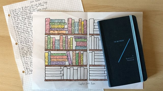 Some of My Reading Trackers, Image: Sophie Brown