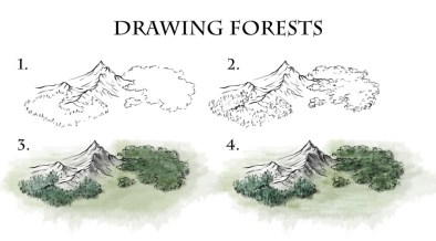 A mini tutorial on how to draw forests for fantasy maps