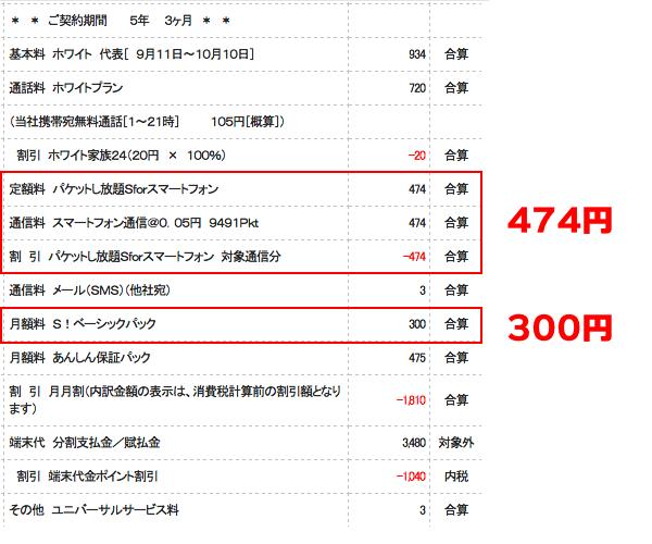 SoftBank請求書