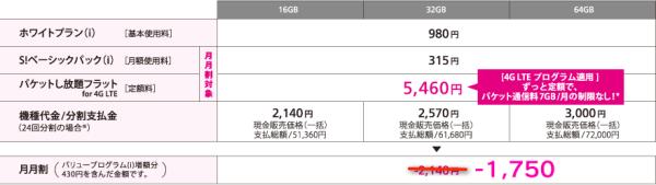 iphone5価格