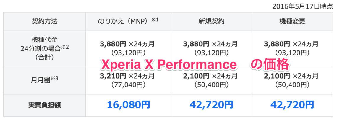 Xperia x Performance端末価格