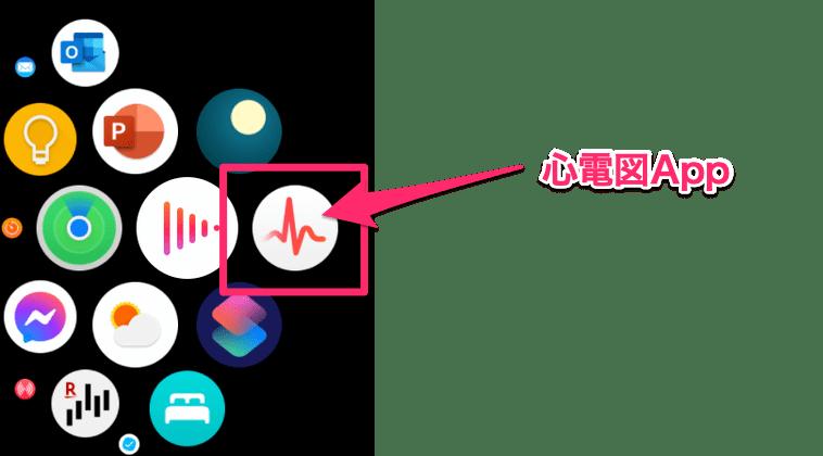 AppleWatch心電図App