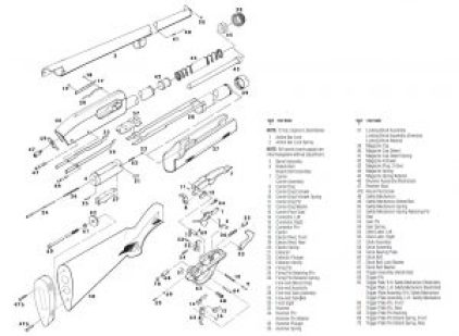 Remington Model 870 Express Synthetic 7-Round Exploded View
