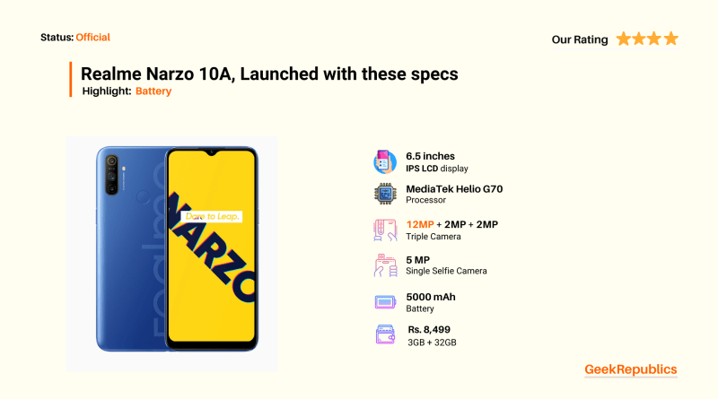 Realme Narzo 10A Price in India Review