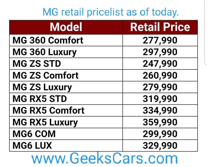بعد التخفيضات الأسعار الجديدة للسيارات تجعل قرار الشراء