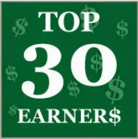 Top earning blogs