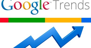 google-trends guide for blogger
