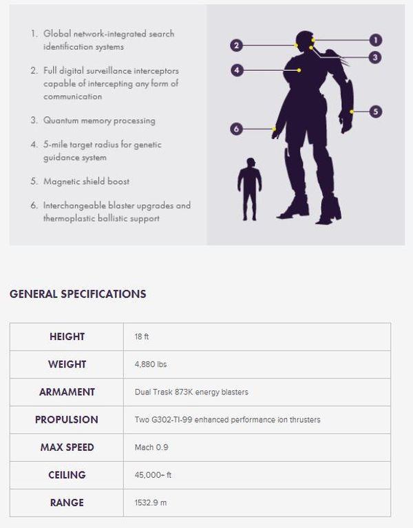 sentinel-of-x-men-days-of-future-past-tech-specs