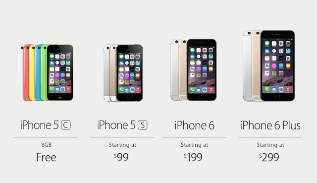 iPhone 6 and iPhone 6 Plus Drop Test Results
