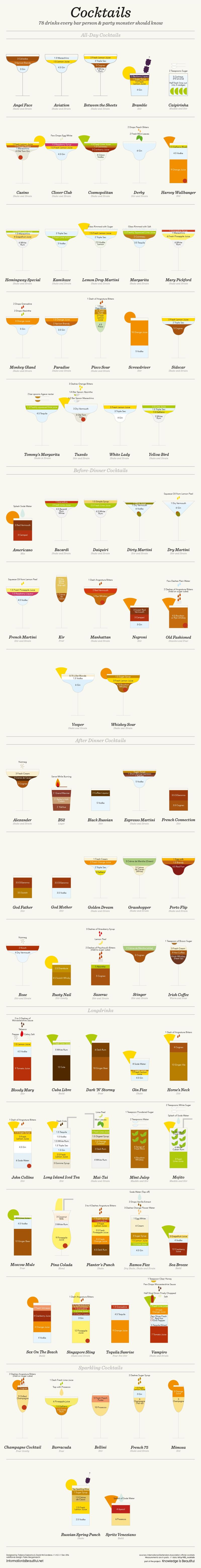 Infographic - 78 Cocktails For New Year's Eve