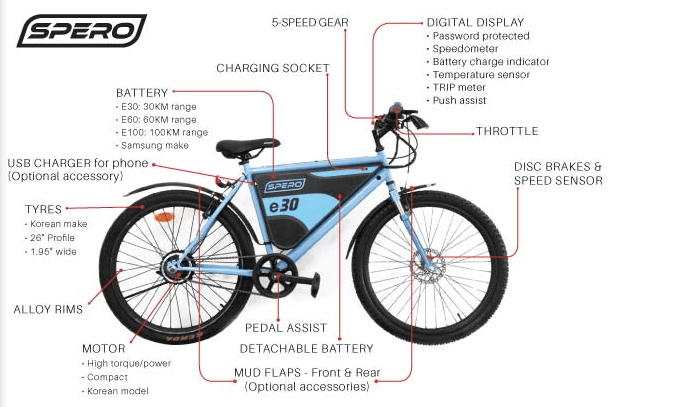 Spero : India's First E-Bike From Coimbatore,TamilNadu