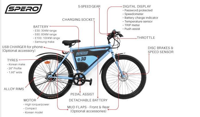 Spero E-Bike