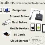 """135. Copying files from USB """"thumb"""" drive"""