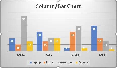 Column bar Chart Geeks Partner