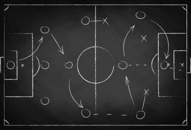 Types of defenses in football