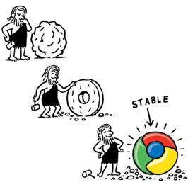 Google Chrome para  Mac y Linux sale del modo Beta. 1