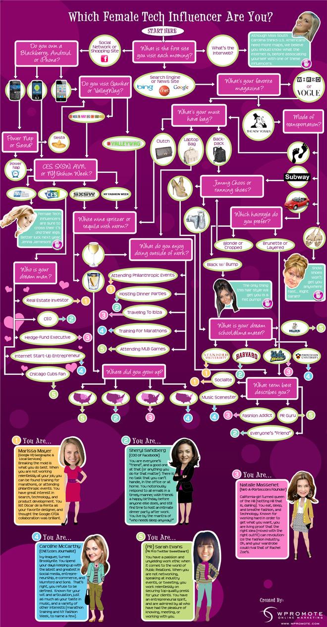 female-tech-influencers-entrepreneurs