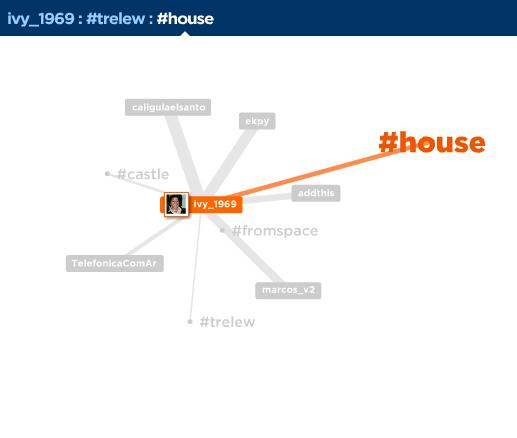 Hashtag #house en mencionmapp