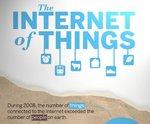 Privacidad y seguridad en el Internet de las Cosas