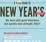Guía para cumplir las promesas en el nuevo año