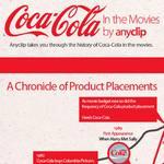 Aparición de Coca Cola en las películas