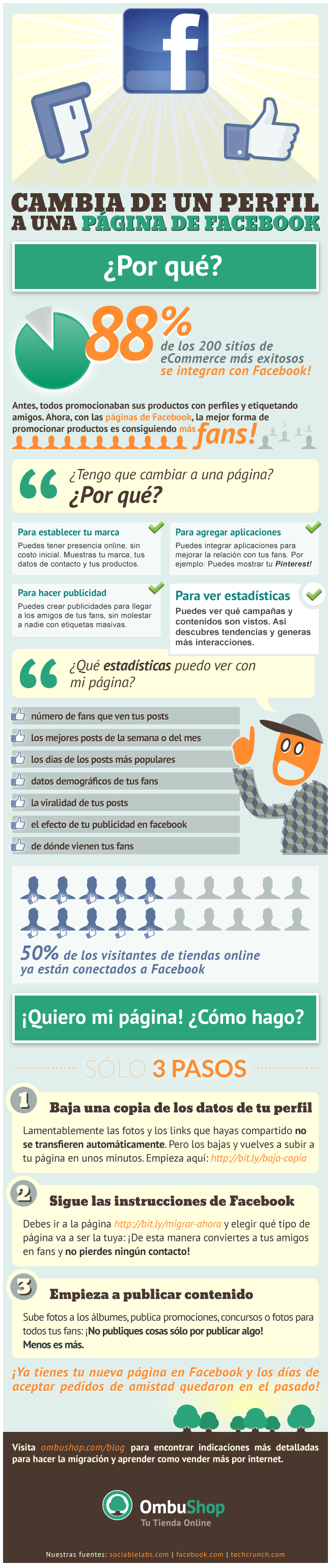infografía-facebook-fan-page