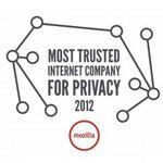 Las 20 empresas mas confiables en privacidad  /2012