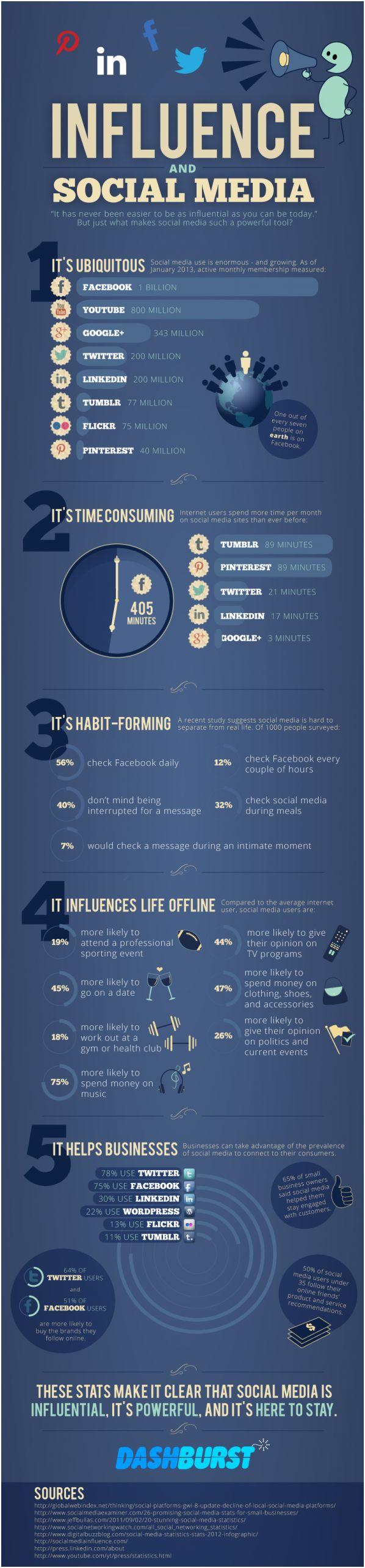 social-media-influencia