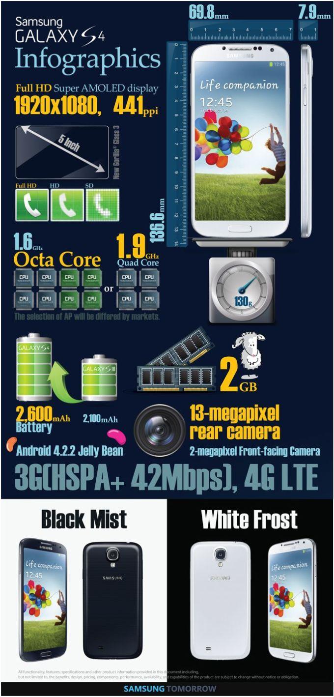 galaxy-s-4-infografía