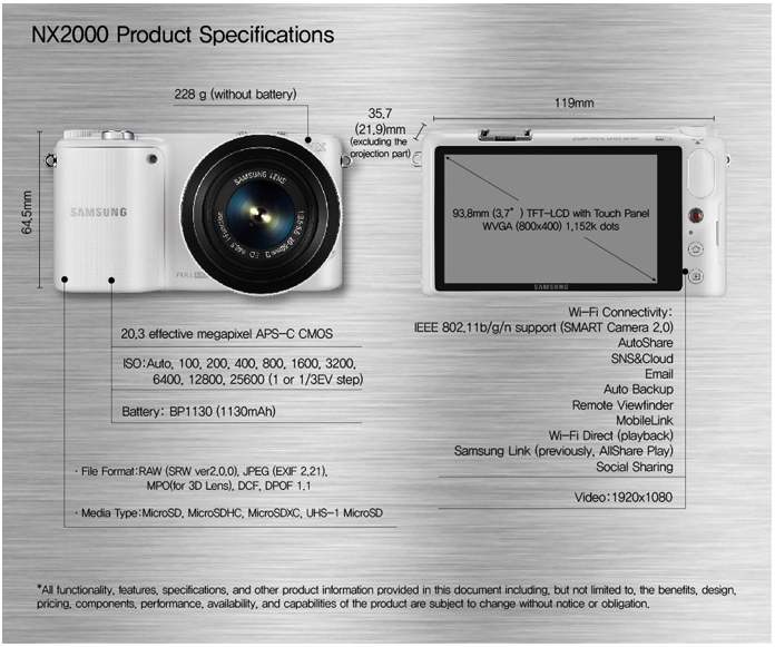 samsung-nx2000-specifications