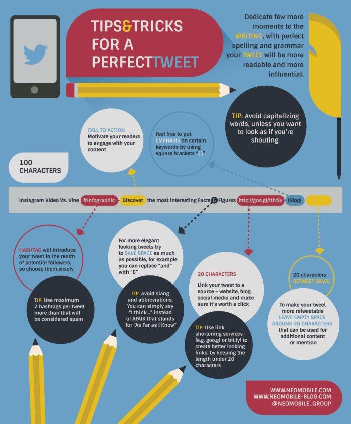 tips-tricks-perfect-tweet-infographic