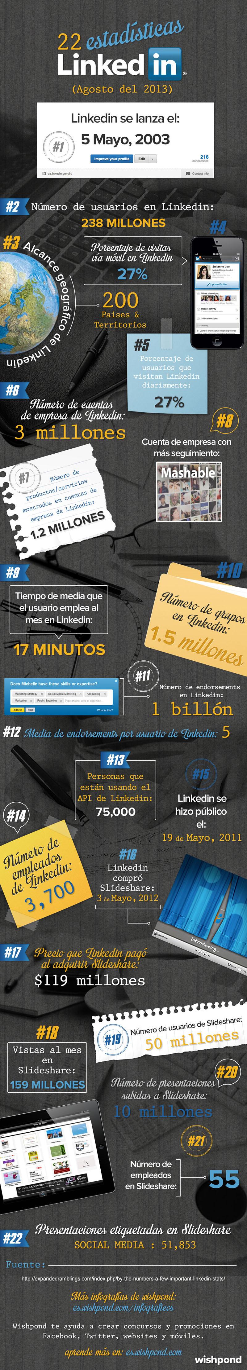 Infographic_Linkedin_Stats_ES