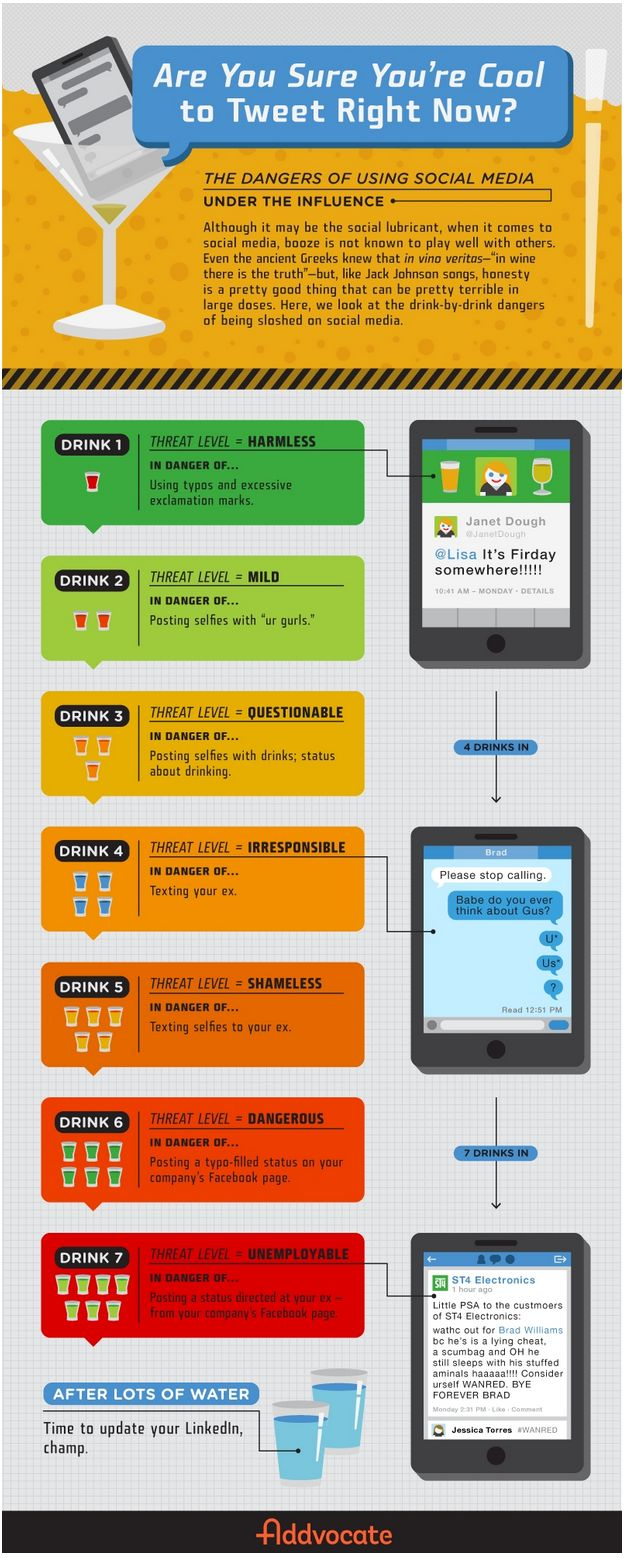social-media-danger-alcohol-comsumption