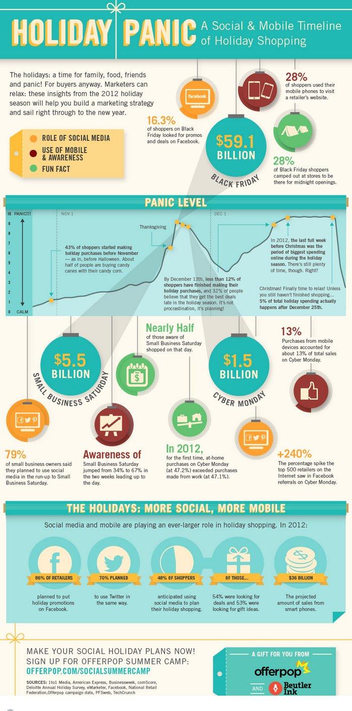 social-media-holiday-panic