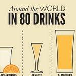 La vuelta al mundo a través de bebidas populares de distintos países