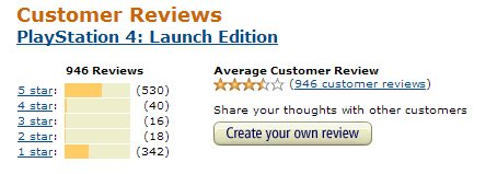 amazon-ps4-reviews