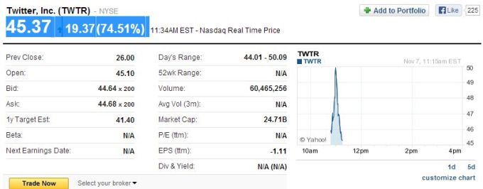twitter-nyse-trade