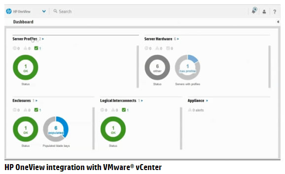 hponeview-vmware