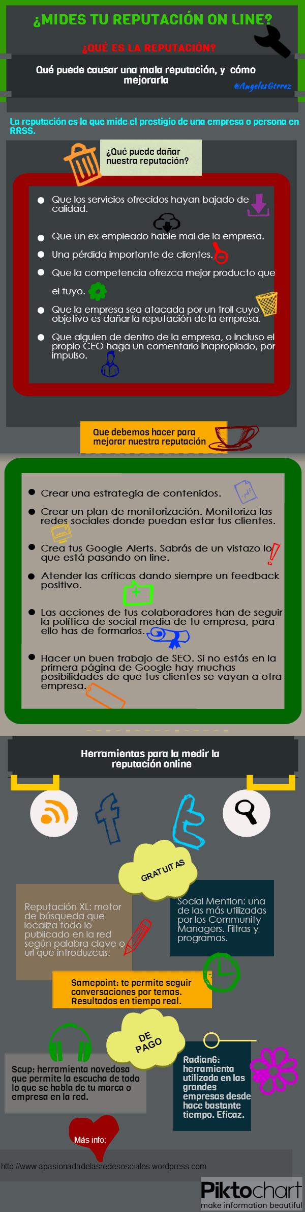 la-medicic3b3n-de-la-reputacion-online