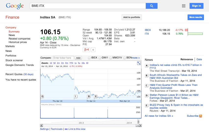 google-finanzas-stocks