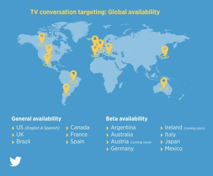 twitter-tv-conversatios-ads-targeting