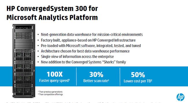 hp-converged-Microsoft-analytics-Platform2