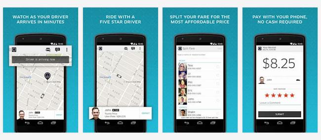 uber-gde