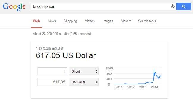 bitcoin-price-google-search