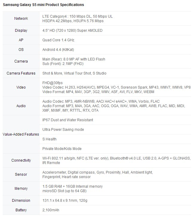 samsung-galaxy-s5-mini-specifications